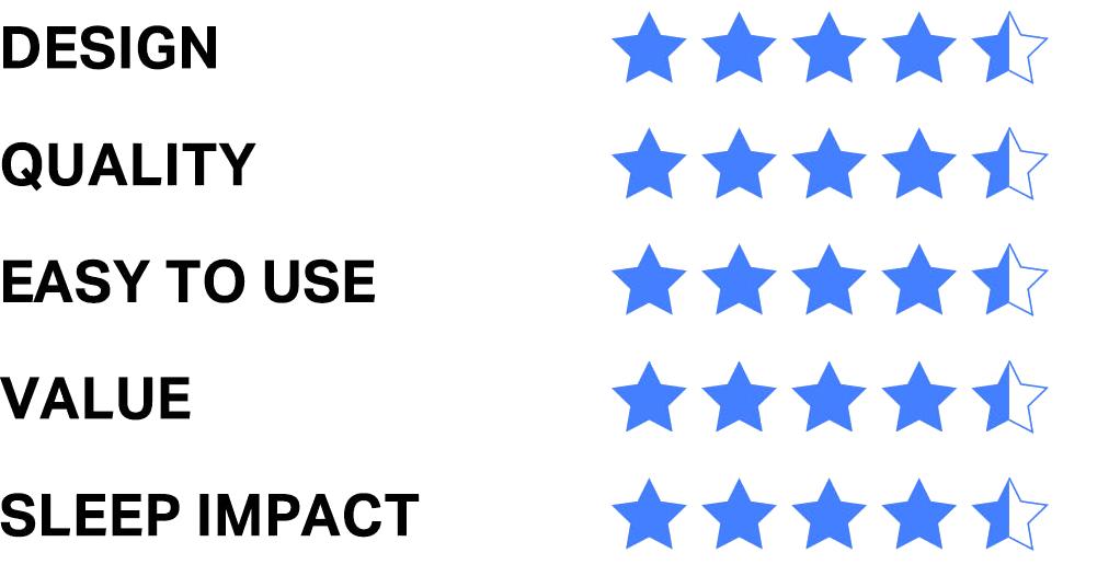 Hypervolt review
